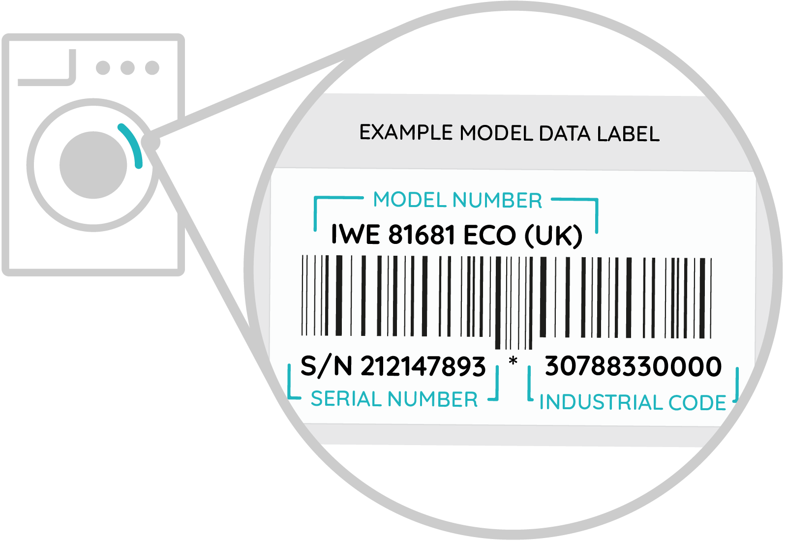 hight resolution of model numbers listed below