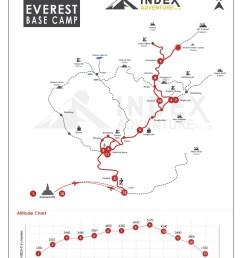 14 days everest base camp trek map [ 1001 x 1308 Pixel ]