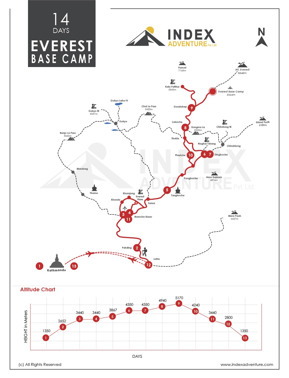 hight resolution of 14 days everest base camp trek map