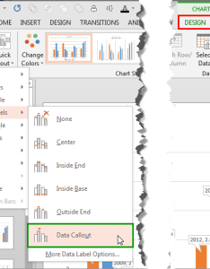 Data callout option within the labels sub gallery of add chart element drop also for charts in powerpoint windows rh indezine