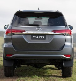 toyota fortuner to launch in india during the month of november this year [ 1280 x 793 Pixel ]