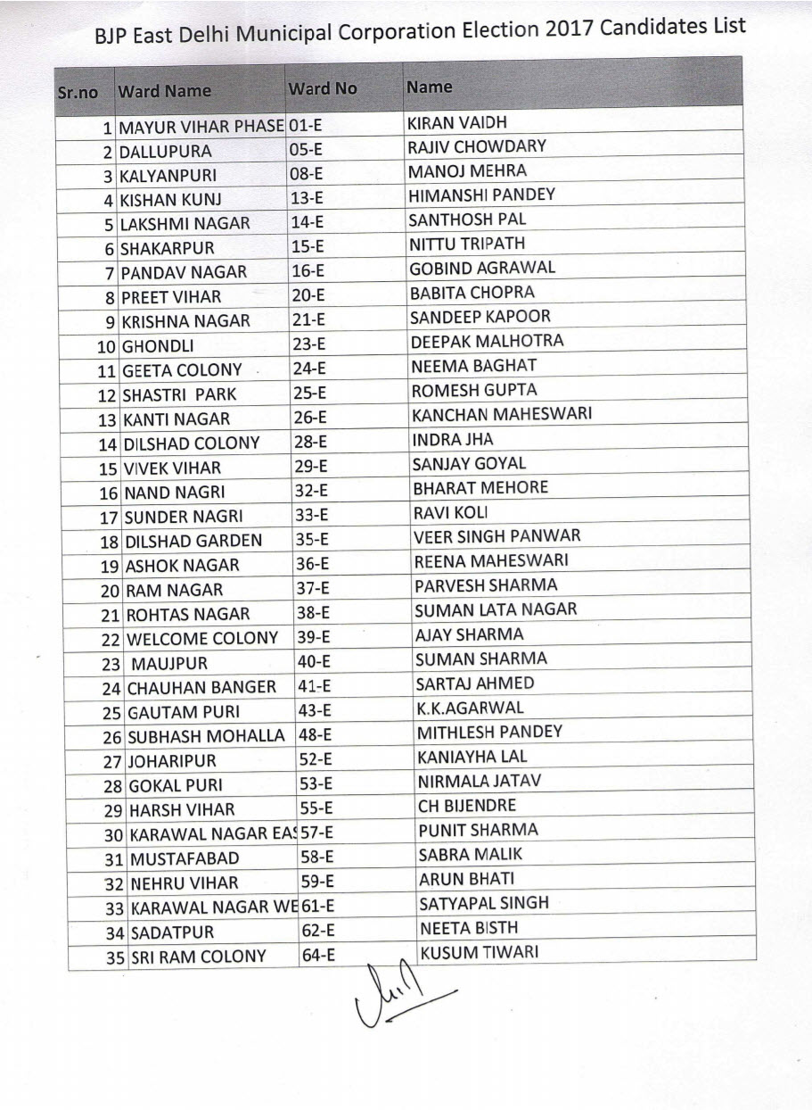 First List Of BJP Candidates Released Check Ward Wise