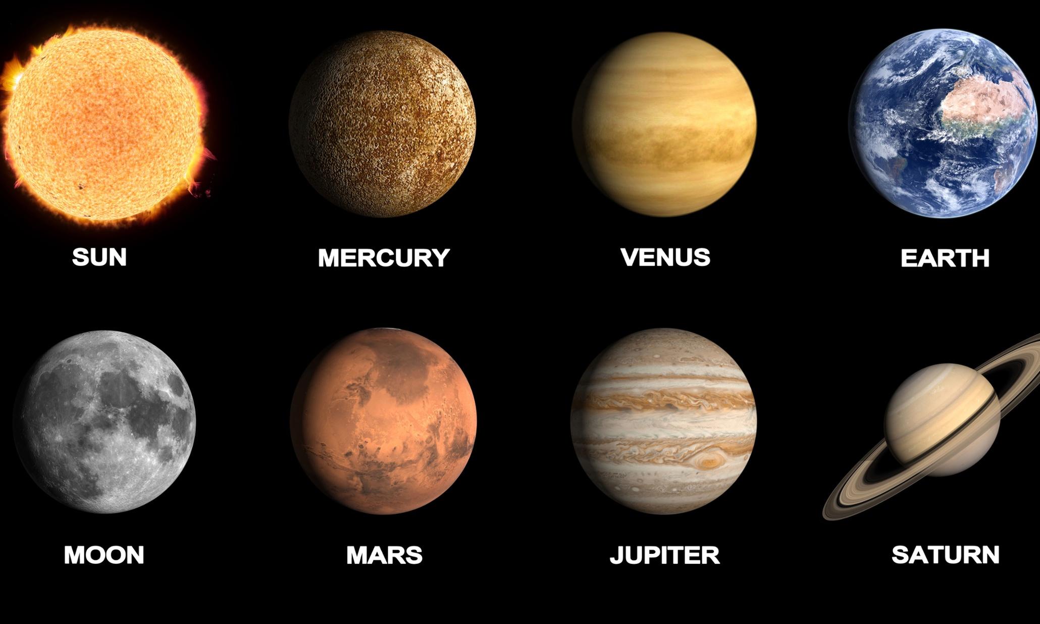 Mahadashad Ehk Planetaarsed Perioodid