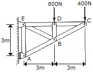 Solved: 1. Determine The Force In Each Member Of The Truss