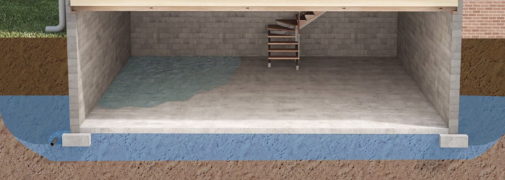 prevent leaks with waterproofing