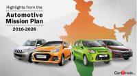 Automotive Mission Plan -IndianBureaucracy