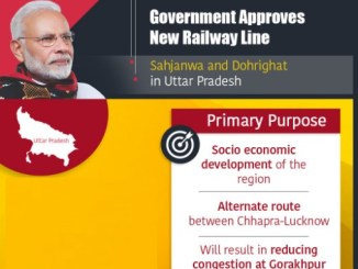 Dohrighat- Sahjanwa UP New Rail line