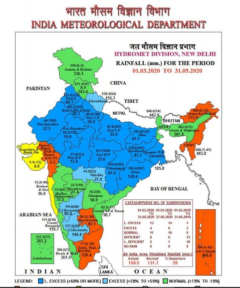 IMD releases its Weather Status for May, 2020