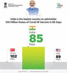 100 million doses of Covid-19 vaccine