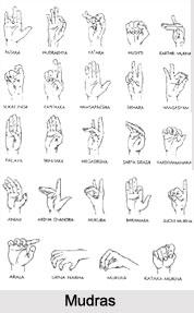 Mudra, Science of Gestures, Yoga