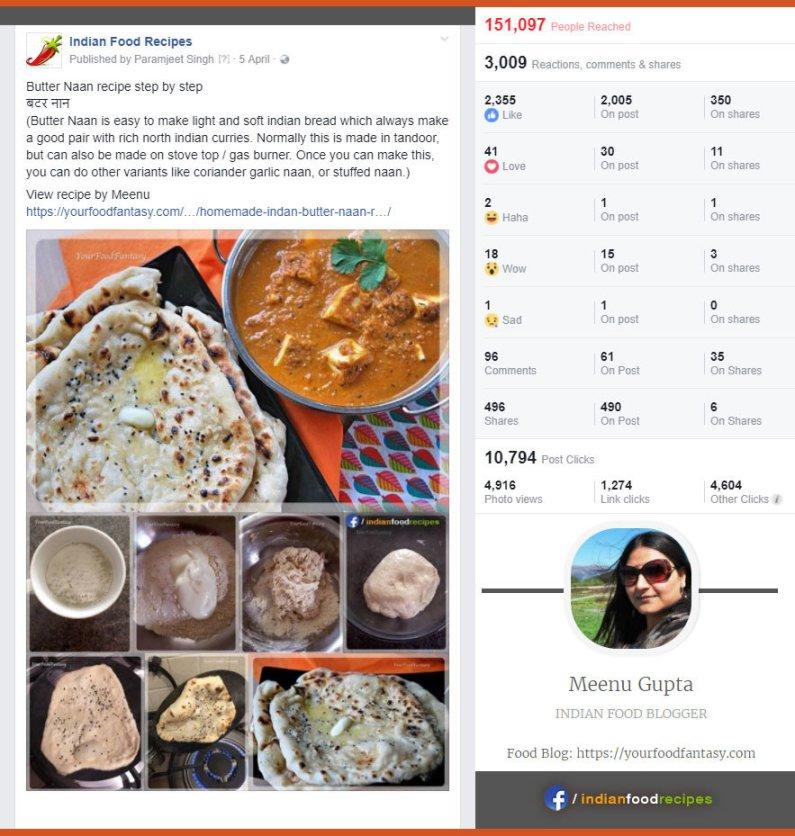 Join indian food bloggers community indian food recipes indian food blogger meenu gupta post statistics forumfinder Images
