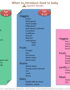 Baby foood chart swasthis recipes also food with for months to year indian rh indianhealthyrecipes