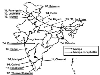 IAP Position Paper on Burden of Mumps in India and