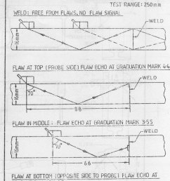 any welded joint when tested with normal gain setting showing any moving signal shall be considered as defective  [ 750 x 1282 Pixel ]