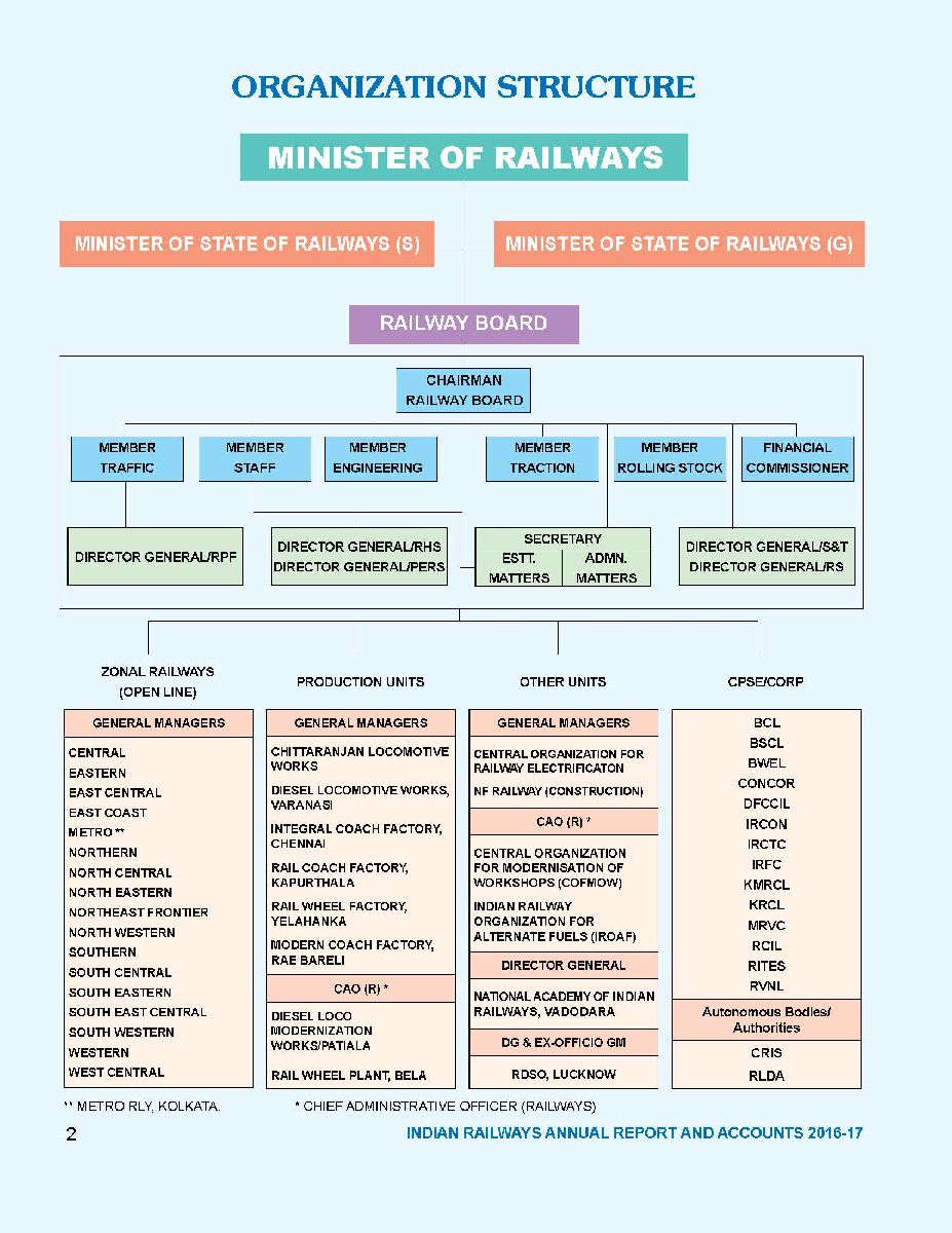 hight resolution of mosr rb railnet gov in