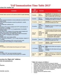 also vaccination chart and schedule in india rh indiaparenting