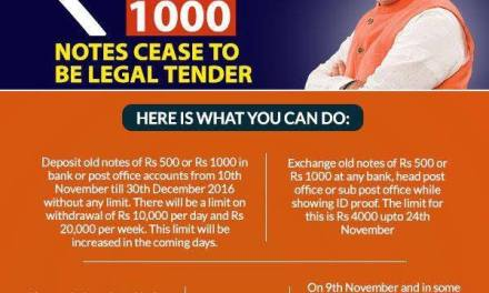 New currency notes in India: What you must know Rs 500, 1000 notes