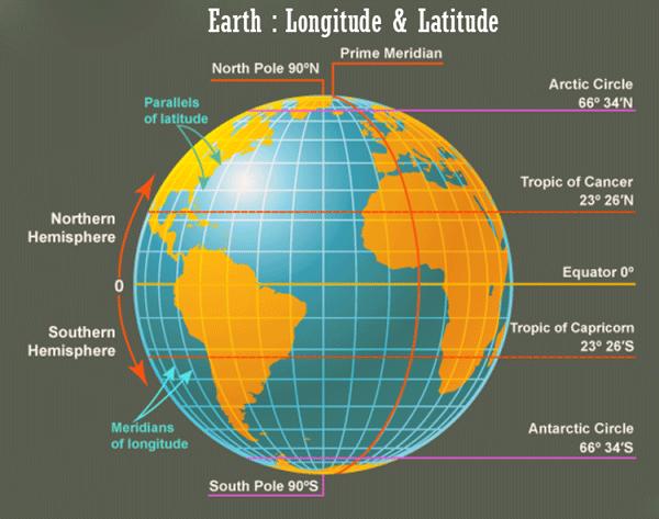 earth longitude latitude
