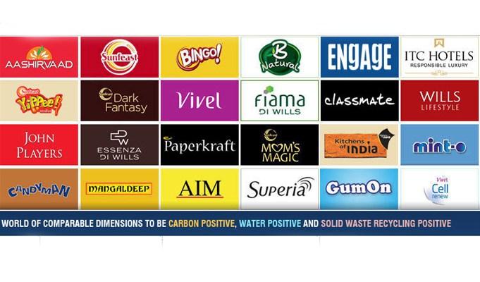 YC Deveshwar bets on tobacco biz for ITC shareholders' good