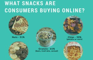 Food & Grocery Special: Snack Foods Report 2016-17