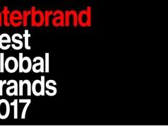 Best Global Brands 2017