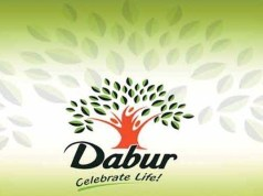 Dabur India cuts prices by 9 per cent to pass on GST benefits