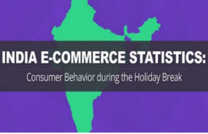 India E-Commerce Statistics: Consumer behavior during the holiday breaks
