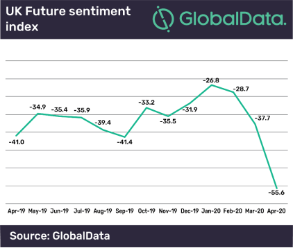 Nosedive in UK consumer confidence will be unwelcome news for retailers, says GlobalData