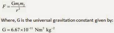 http://2.bp.blogspot.com/-OPo41qFtI8M/VNijt9A9GlI/AAAAAAAADo8/tug2qnUR6NU/s1600/equation-1-gravitation.jpg