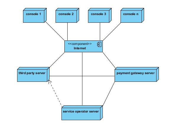 9 uml diagrams for library management system wiring diagram bell transformer the case studies and online mobile recharge deployment