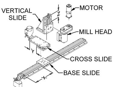 B7100 Kubota Tractor Wiring Diagram Kubota L3710 Wiring