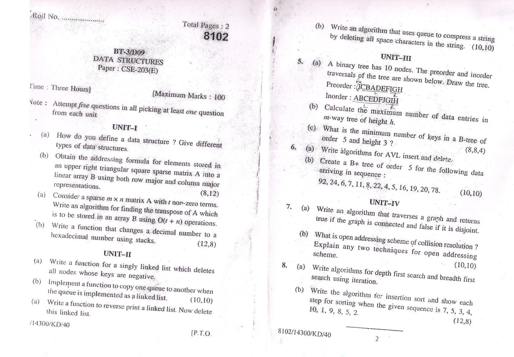 Kurukshetra University Question Paper model question papers
