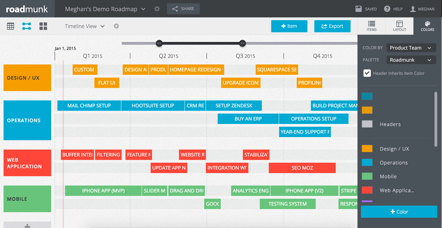 free data flow diagram software ford ranger electrical the 86 most essential tools for data-driven product management