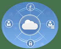 Oracle-Public-Cloud