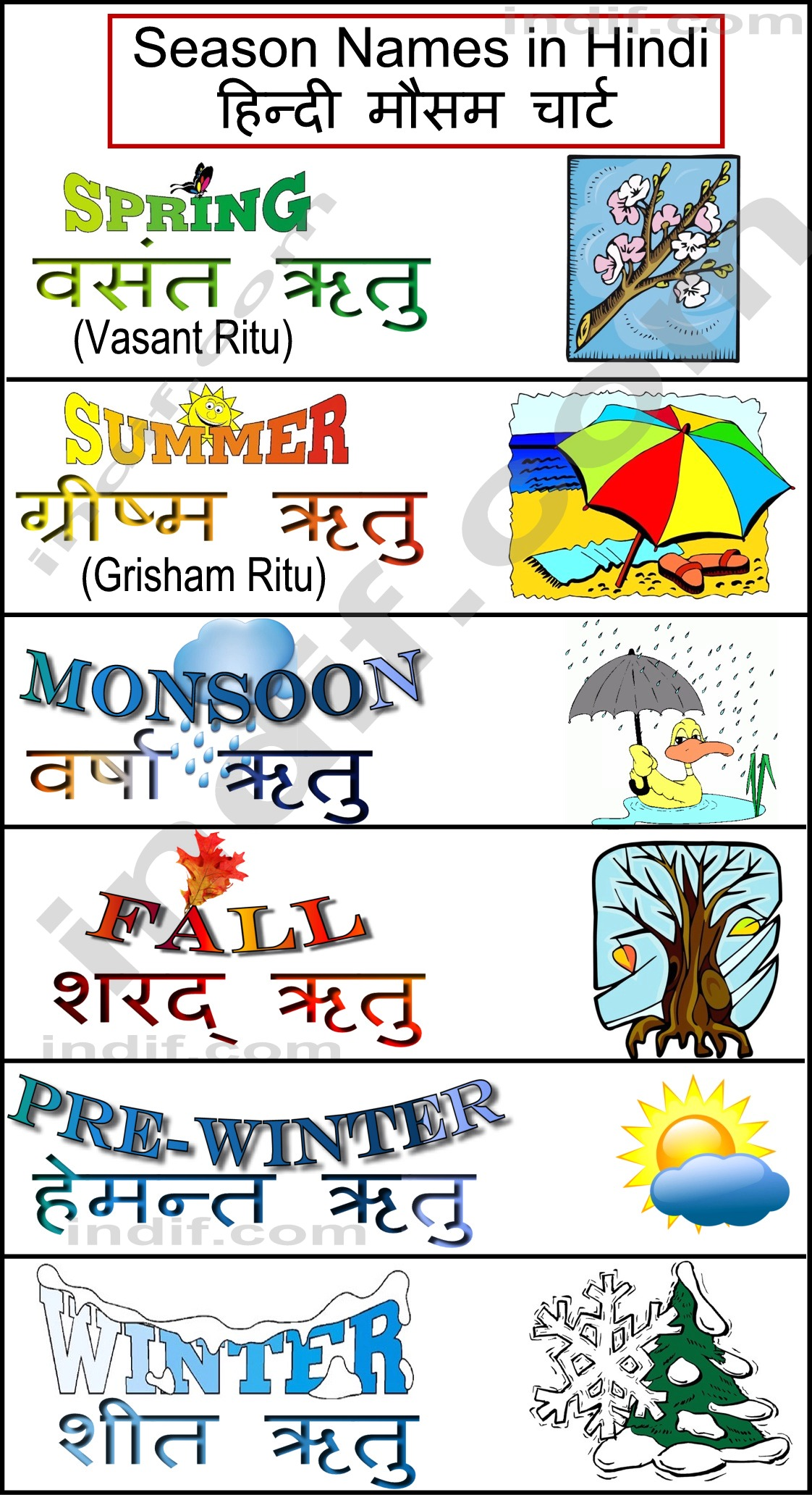 Seasons Chart In Hindi
