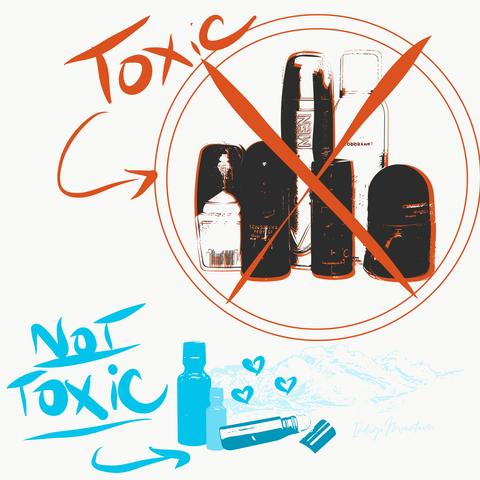 Drawing of products that are toxc and not toxic