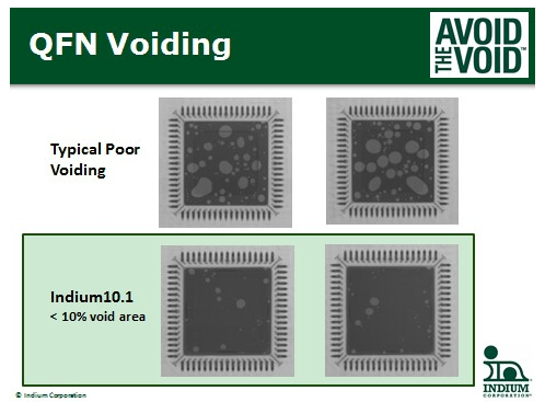 To Minimize BTC Voiding Start with the Right Solder Paste