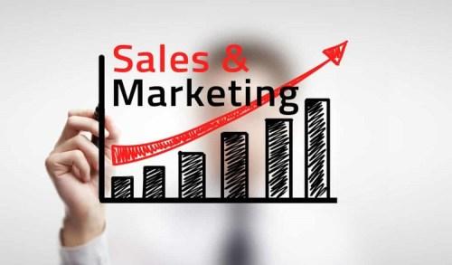 Indonesia Marketing & Sales Services l Indonesian3000.com