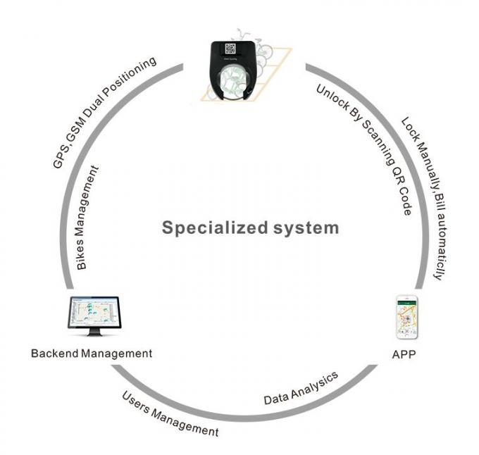 GPS + GPRS + Bluetooth Smart Lock Electric Scooter
