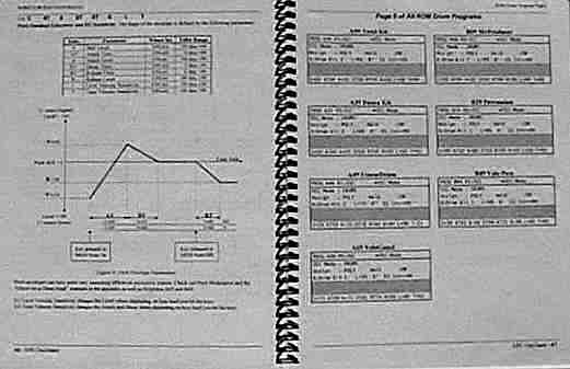 Korg 01/W Percussion Manual Book Overview