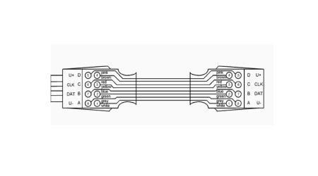 Almemo Extension Cables