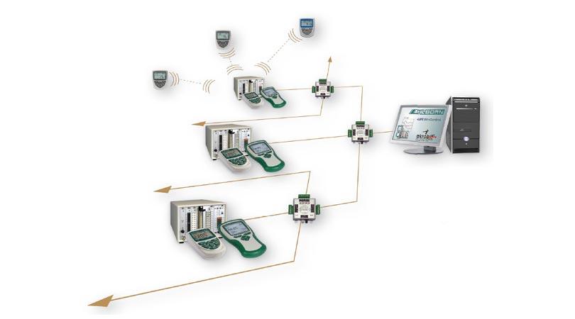 Almemo Network