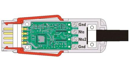 Digital D7 Connectors