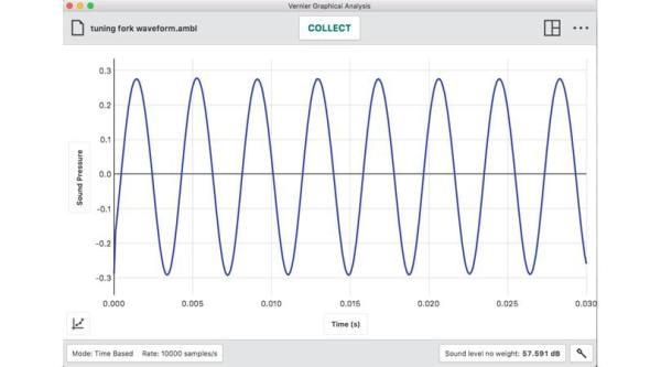 Tuning Fork Waveform Sample Graph