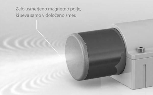Induktivni senzor magnetno polje
