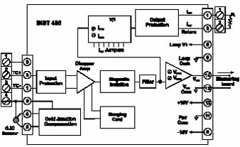 Guide to Data Acquisition: Signal conditioning (part1)
