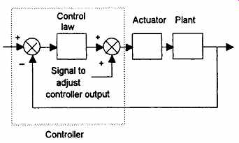 Process controllers [part 2]