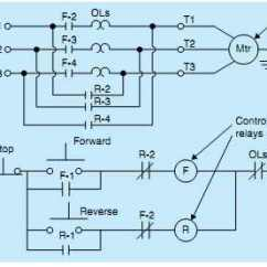 Allen Bradley Motor Starter Wiring Diagram 3vze Engine Plc Control Systems & Automation -- Introduction