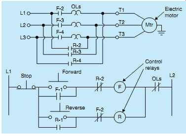 allen bradley motor starter wiring diagram building a koi pond plc control systems & automation -- introduction