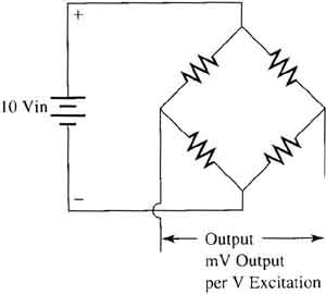 Electrical Circuits for Load Cell Sensors